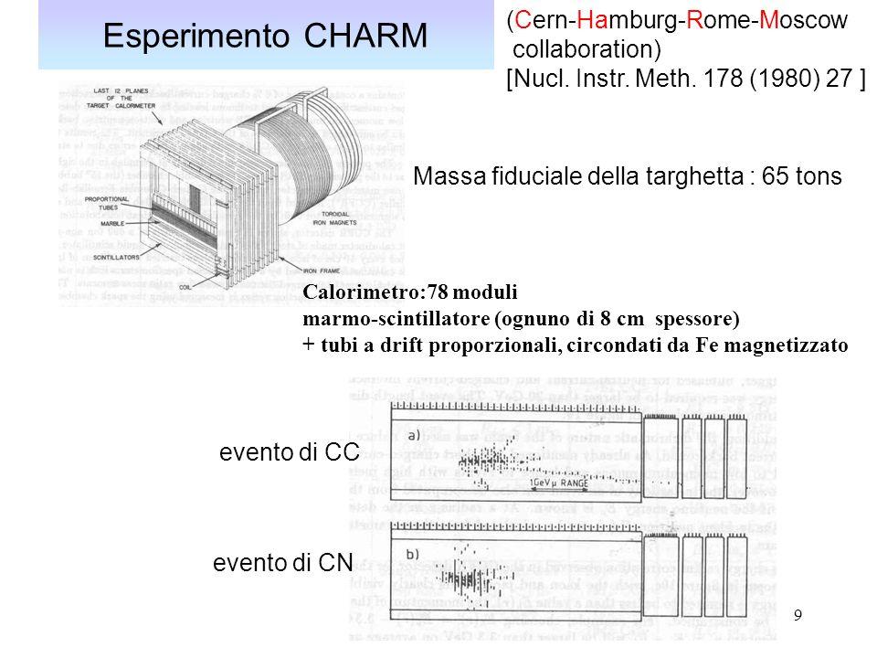 Esperimento CHARM (Cern-Hamburg-Rome-Moscow collaboration)