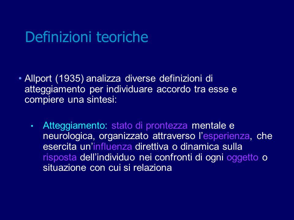 Definizioni teoriche Allport (1935) analizza diverse definizioni di atteggiamento per individuare accordo tra esse e compiere una sintesi: