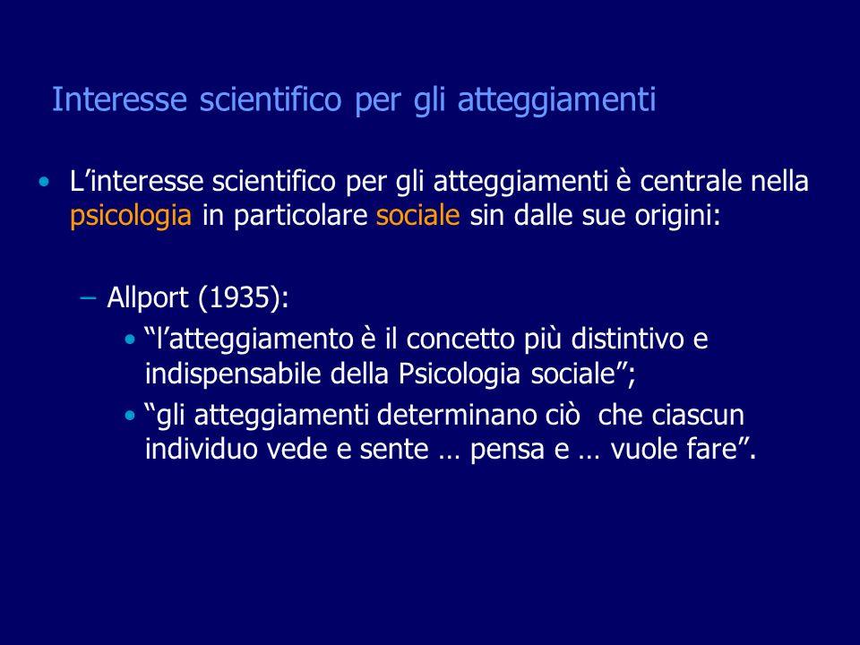 Interesse scientifico per gli atteggiamenti