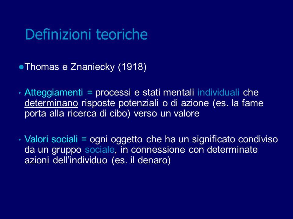 Definizioni teoriche Thomas e Znaniecky (1918)