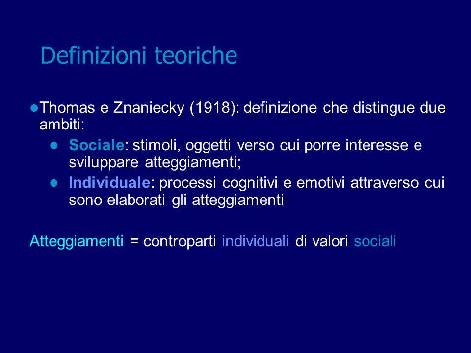 Definizioni teoriche Thomas e Znaniecky (1918): definizione che distingue due ambiti: