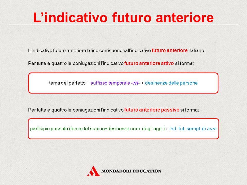 L'indicativo futuro anteriore