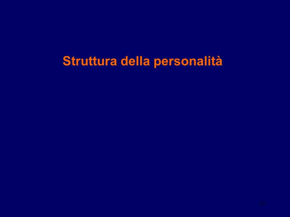 Struttura della personalità