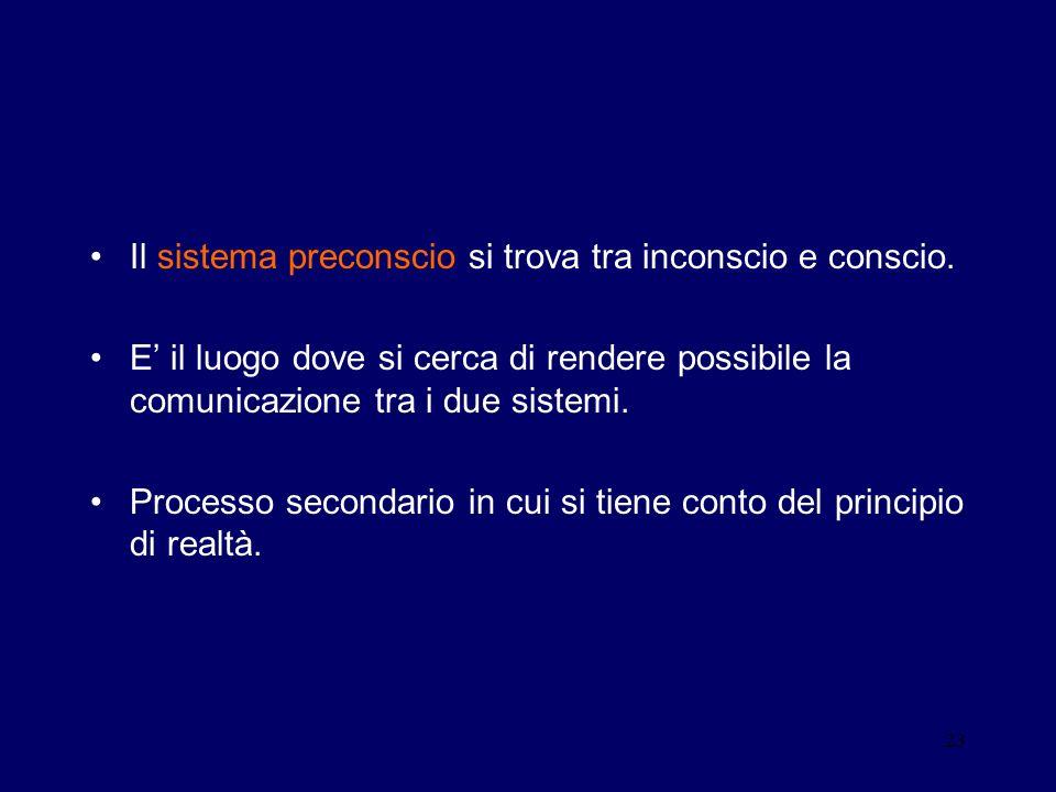 Il sistema preconscio si trova tra inconscio e conscio.