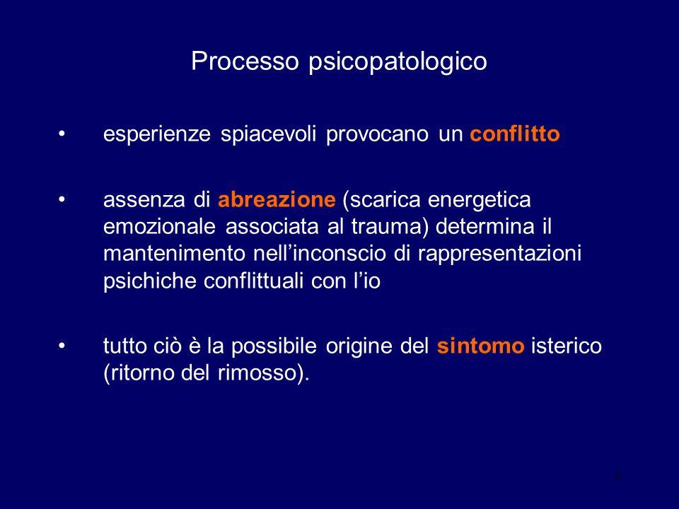 Processo psicopatologico