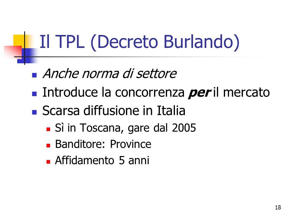 Il TPL (Decreto Burlando)