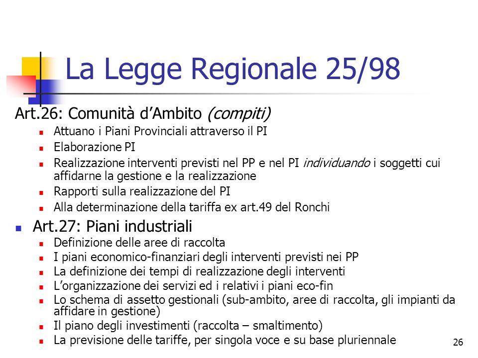 La Legge Regionale 25/98 Art.26: Comunità d'Ambito (compiti)