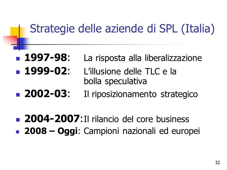 Strategie delle aziende di SPL (Italia)