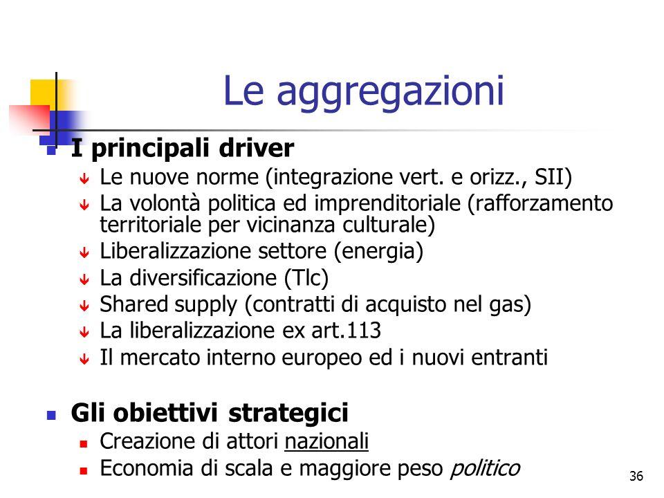 Le aggregazioni I principali driver Gli obiettivi strategici