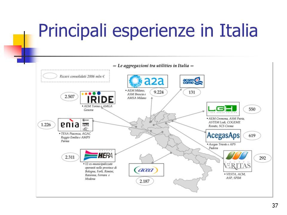 Principali esperienze in Italia