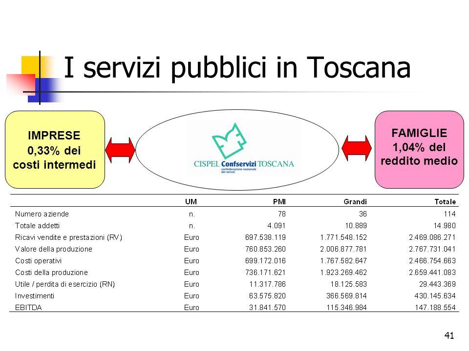 I servizi pubblici in Toscana