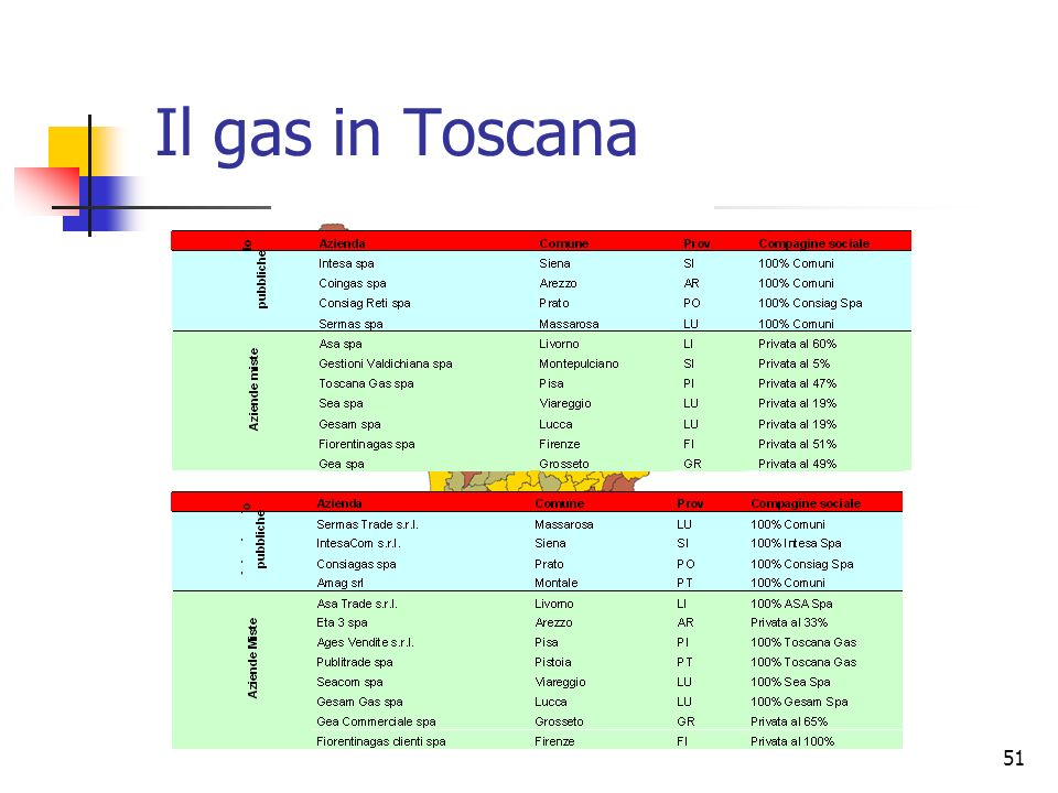 Il gas in Toscana