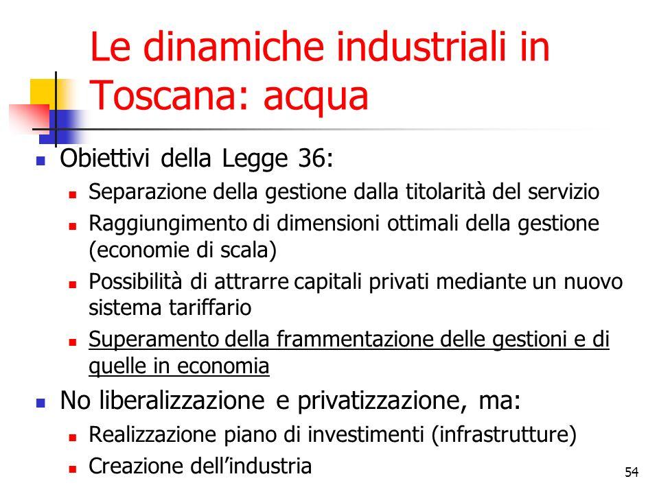 Le dinamiche industriali in Toscana: acqua
