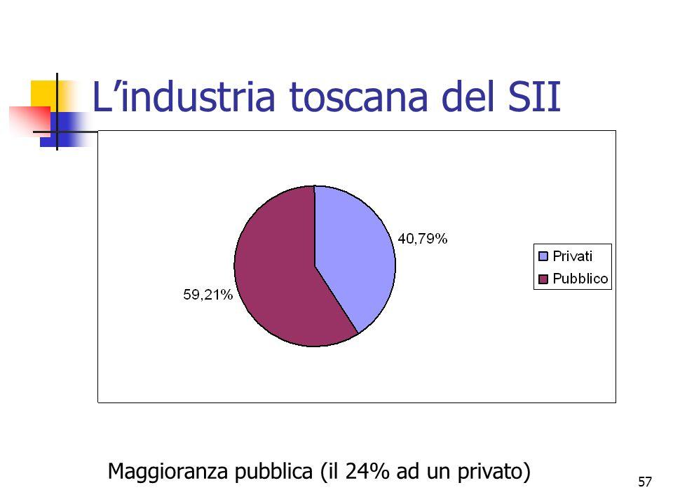 L'industria toscana del SII