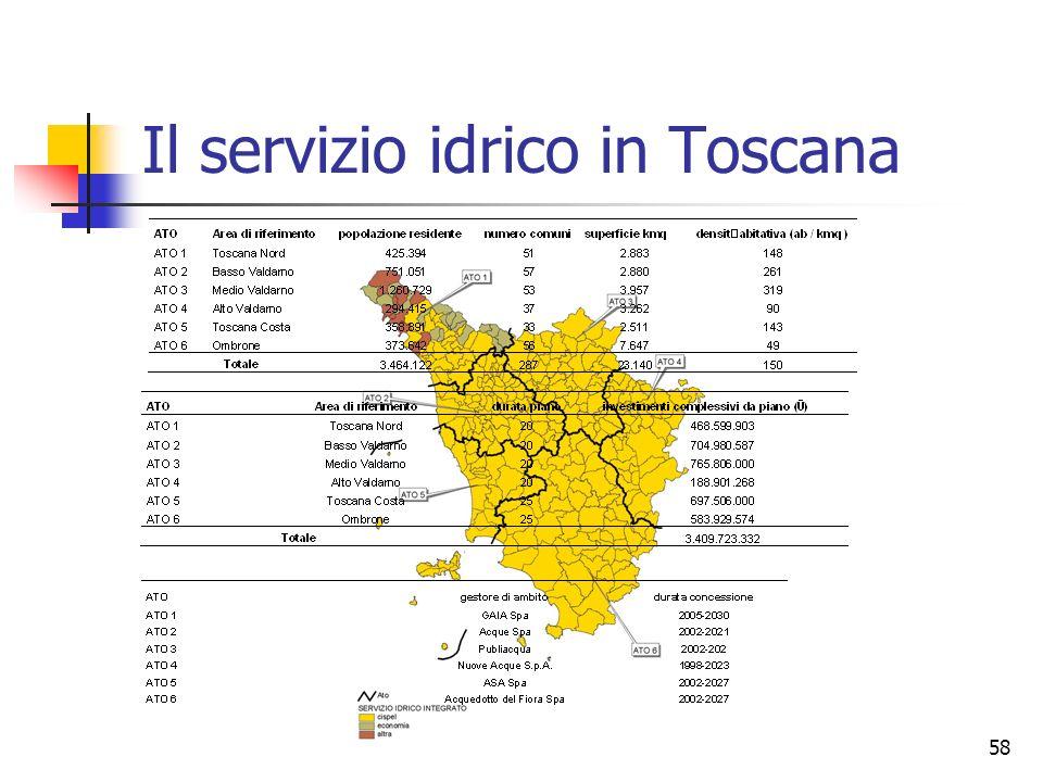 Il servizio idrico in Toscana