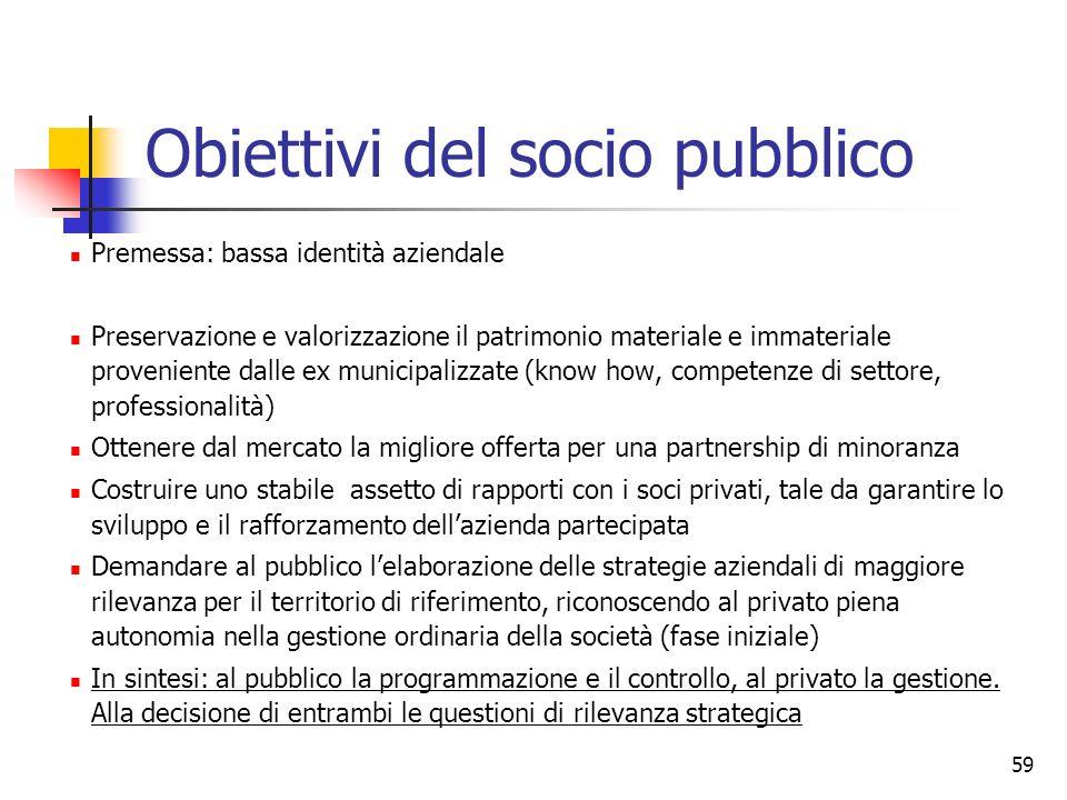 Obiettivi del socio pubblico