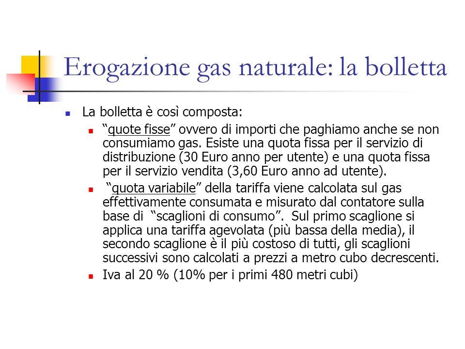 Erogazione gas naturale: la bolletta