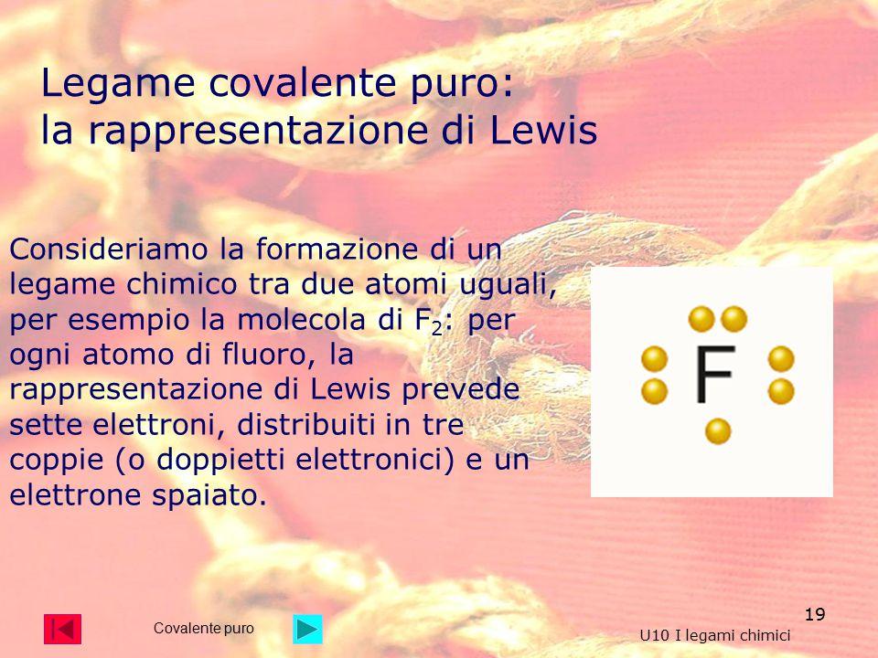 Legame covalente puro: la rappresentazione di Lewis