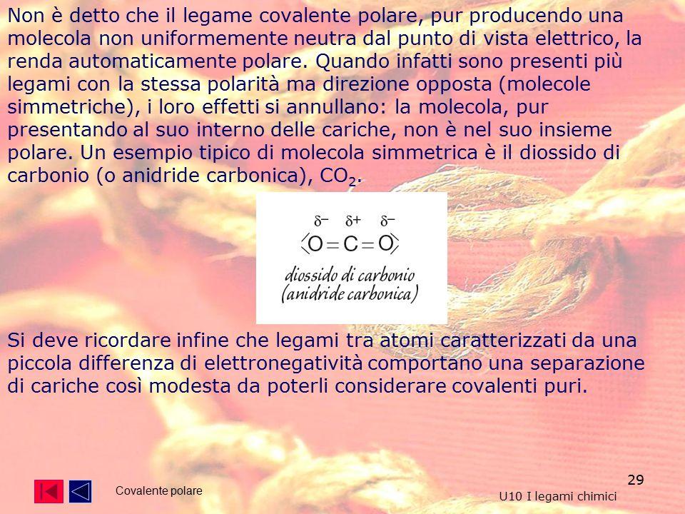Non è detto che il legame covalente polare, pur producendo una molecola non uniformemente neutra dal punto di vista elettrico, la renda automaticamente polare. Quando infatti sono presenti più legami con la stessa polarità ma direzione opposta (molecole simmetriche), i loro effetti si annullano: la molecola, pur presentando al suo interno delle cariche, non è nel suo insieme polare. Un esempio tipico di molecola simmetrica è il diossido di carbonio (o anidride carbonica), CO2.