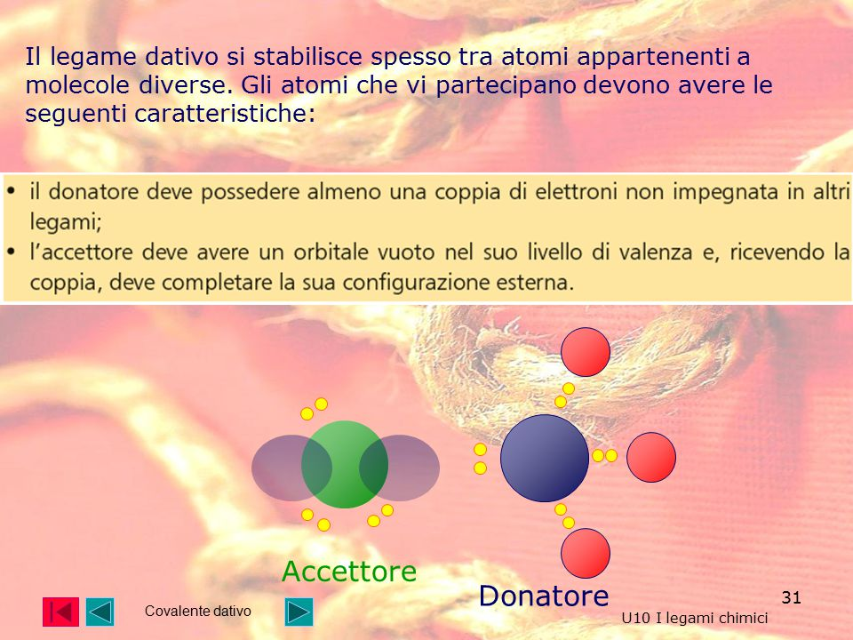 Il legame dativo si stabilisce spesso tra atomi appartenenti a molecole diverse. Gli atomi che vi partecipano devono avere le seguenti caratteristiche: