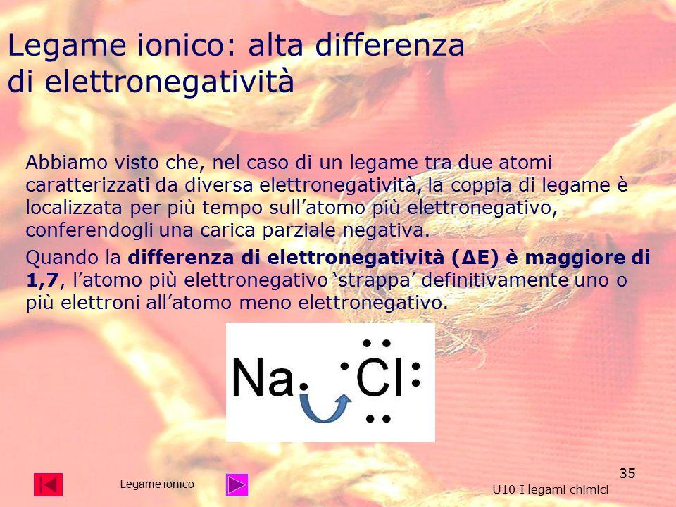 Legame ionico: alta differenza di elettronegatività