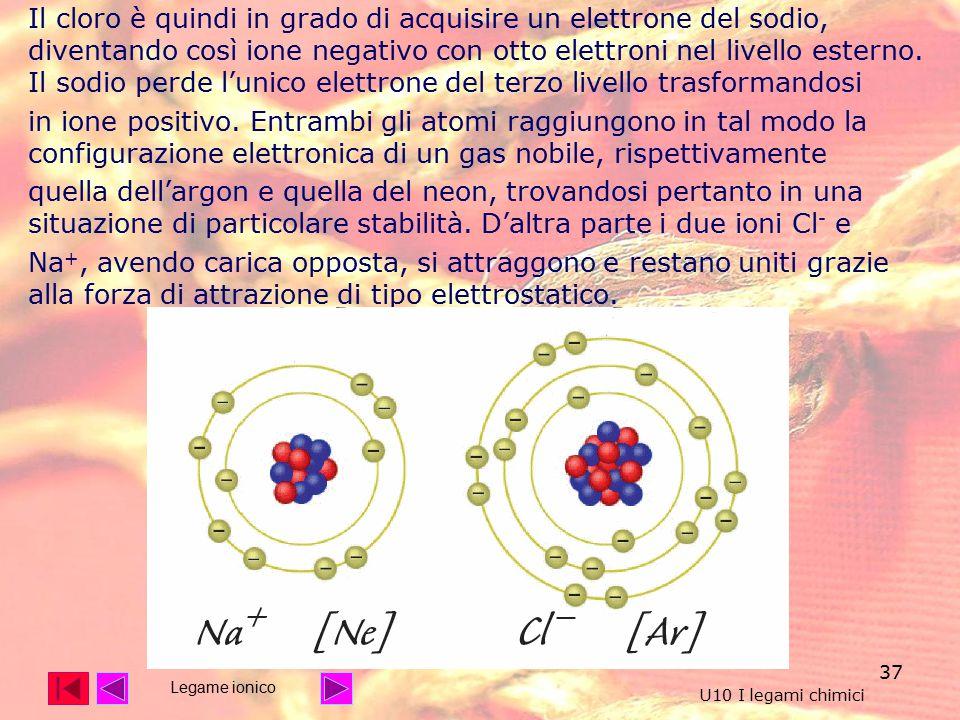 Il cloro è quindi in grado di acquisire un elettrone del sodio, diventando così ione negativo con otto elettroni nel livello esterno. Il sodio perde l'unico elettrone del terzo livello trasformandosi