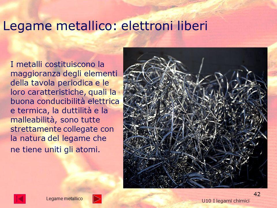 Legame metallico: elettroni liberi
