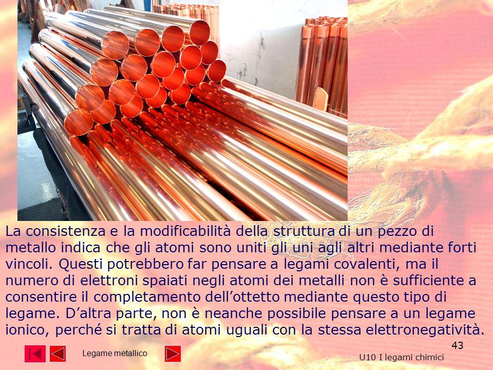 La consistenza e la modificabilità della struttura di un pezzo di metallo indica che gli atomi sono uniti gli uni agli altri mediante forti vincoli. Questi potrebbero far pensare a legami covalenti, ma il numero di elettroni spaiati negli atomi dei metalli non è sufficiente a consentire il completamento dell'ottetto mediante questo tipo di legame. D'altra parte, non è neanche possibile pensare a un legame ionico, perché si tratta di atomi uguali con la stessa elettronegatività.