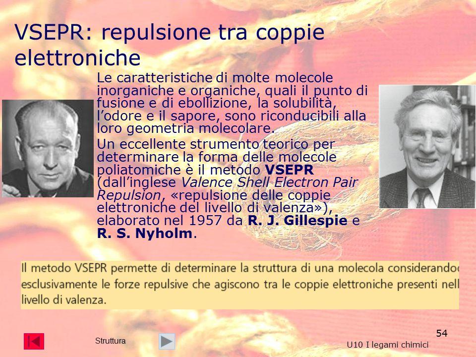 VSEPR: repulsione tra coppie elettroniche