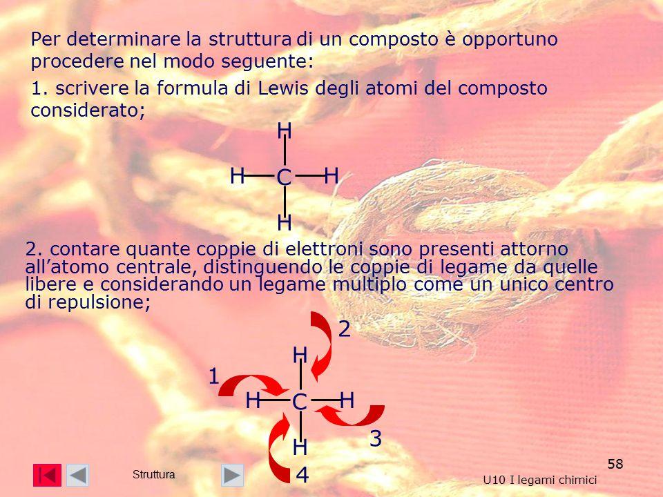 Per determinare la struttura di un composto è opportuno procedere nel modo seguente: