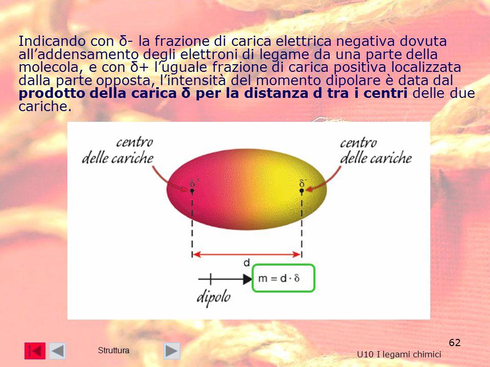 Indicando con δ- la frazione di carica elettrica negativa dovuta all'addensamento degli elettroni di legame da una parte della molecola, e con δ+ l'uguale frazione di carica positiva localizzata dalla parte opposta, l'intensità del momento dipolare è data dal prodotto della carica δ per la distanza d tra i centri delle due cariche.