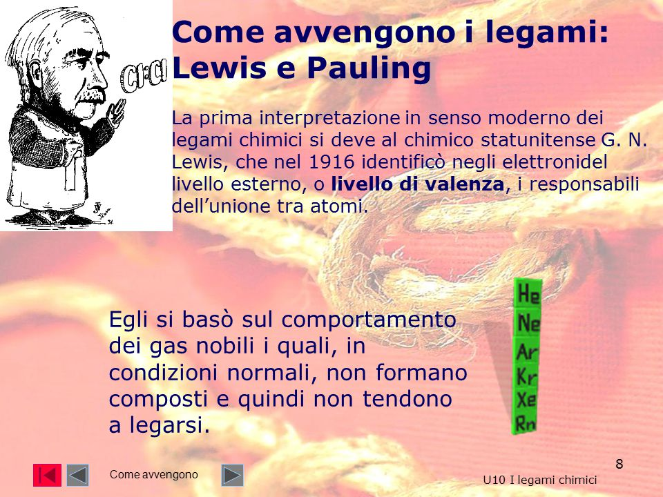 Come avvengono i legami: Lewis e Pauling La prima interpretazione in senso moderno dei legami chimici si deve al chimico statunitense G. N. Lewis, che nel 1916 identificò negli elettronidel livello esterno, o livello di valenza, i responsabili dell'unione tra atomi.