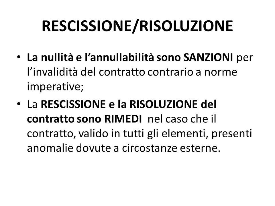 RESCISSIONE/RISOLUZIONE