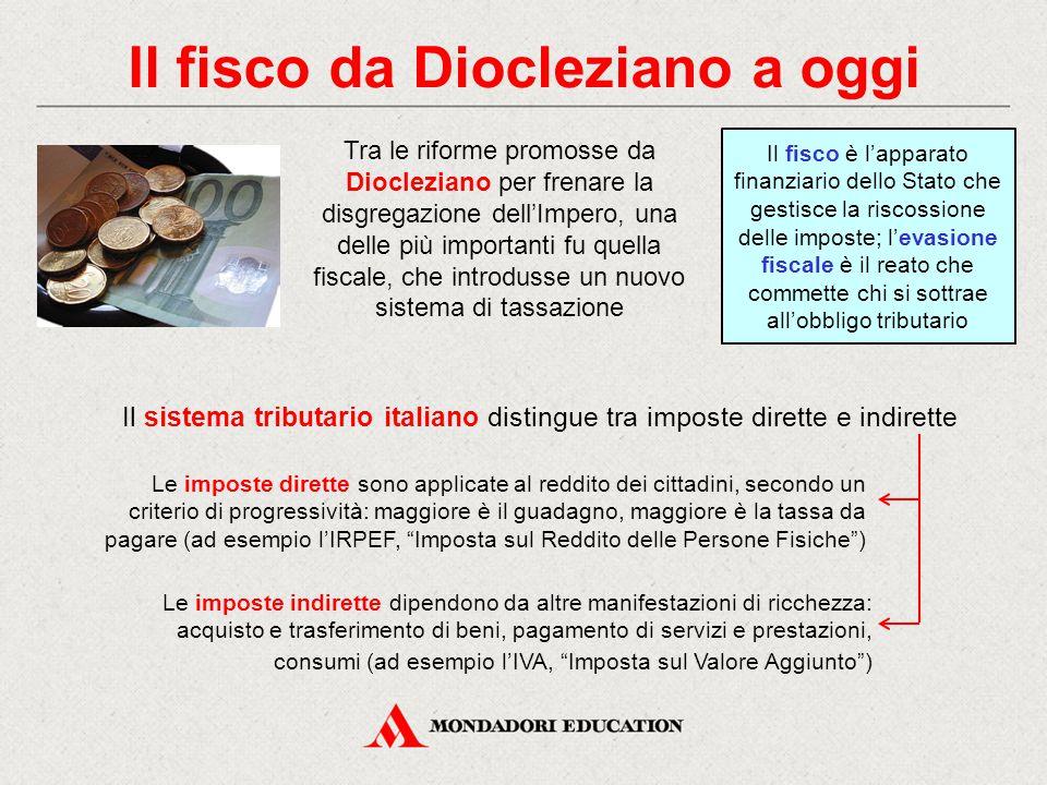 Il fisco da Diocleziano a oggi