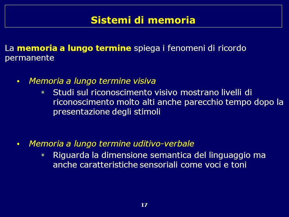 La memoria a lungo termine spiega i fenomeni di ricordo permanente