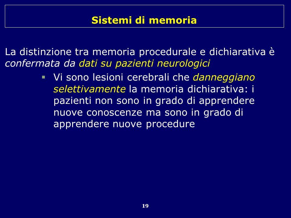 La distinzione tra memoria procedurale e dichiarativa è confermata da dati su pazienti neurologici