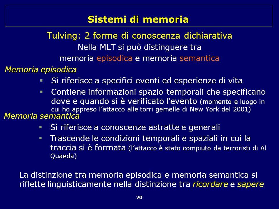 Tulving: 2 forme di conoscenza dichiarativa