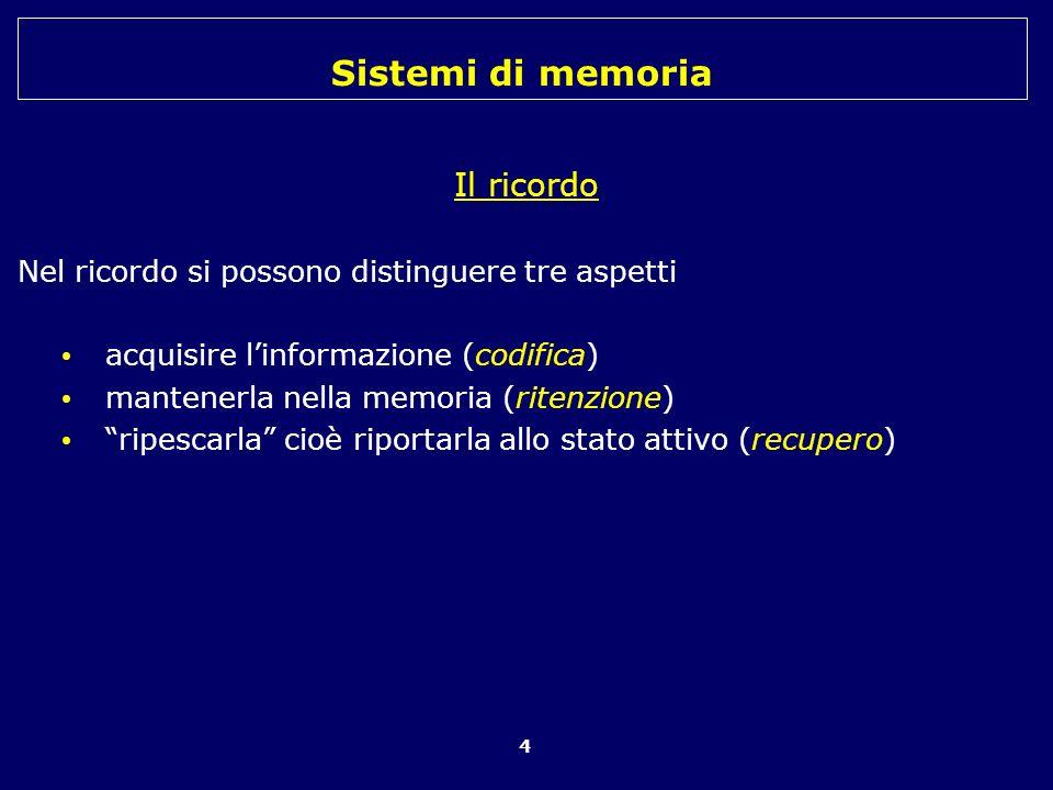 Il ricordo Nel ricordo si possono distinguere tre aspetti