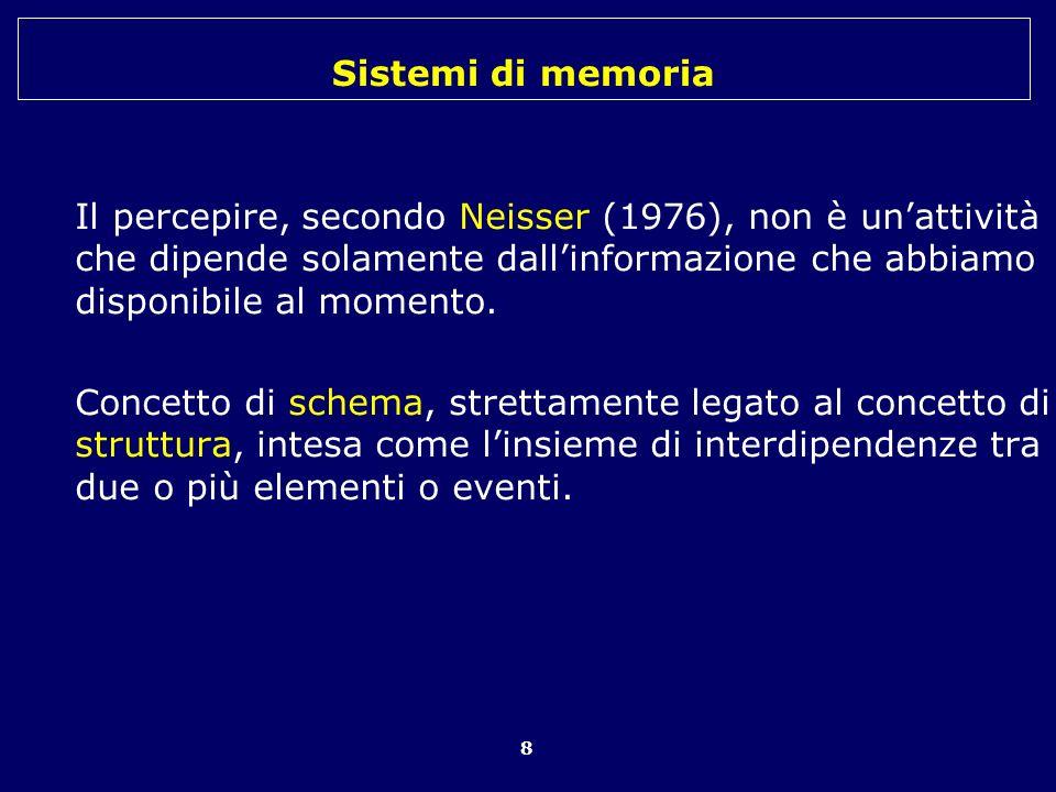 Il percepire, secondo Neisser (1976), non è un'attività che dipende solamente dall'informazione che abbiamo disponibile al momento.