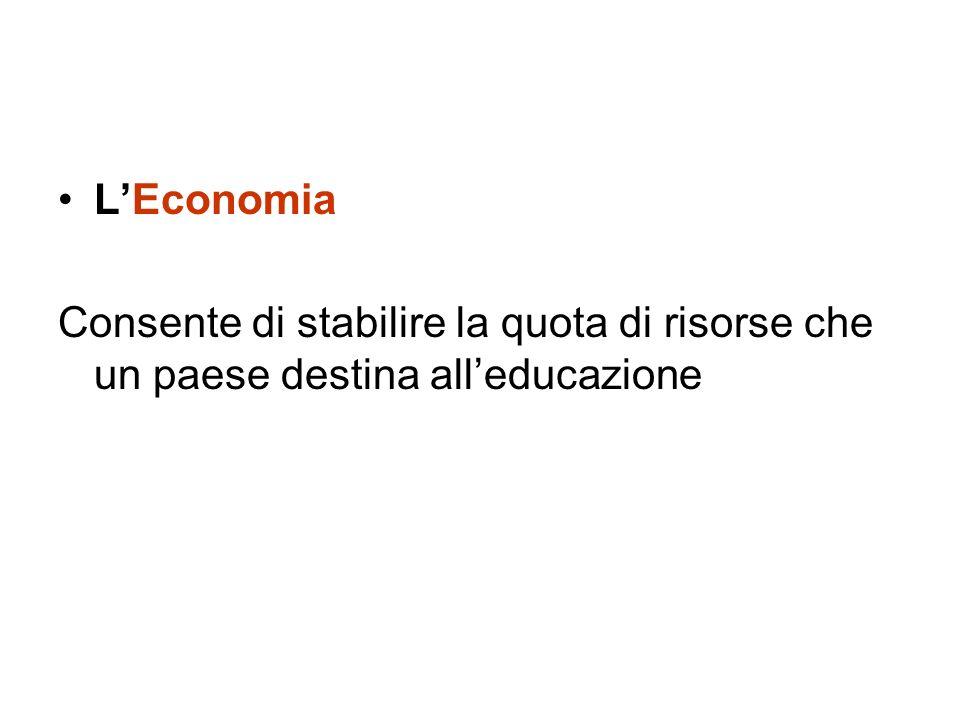 L'Economia Consente di stabilire la quota di risorse che un paese destina all'educazione