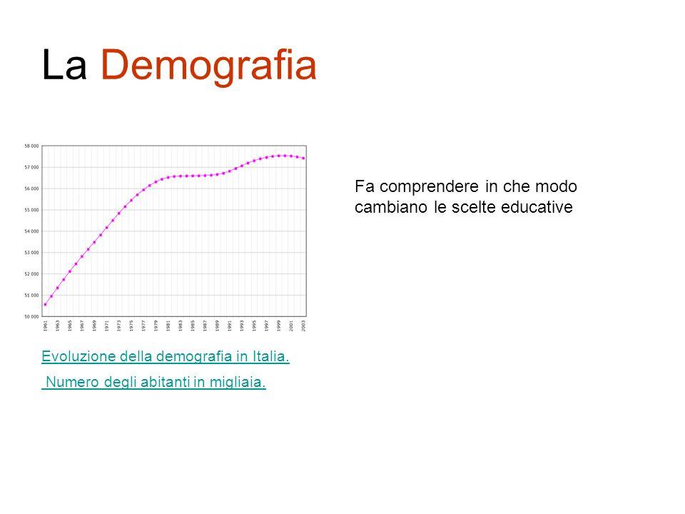 La Demografia Fa comprendere in che modo cambiano le scelte educative