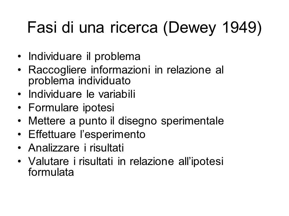 Fasi di una ricerca (Dewey 1949)