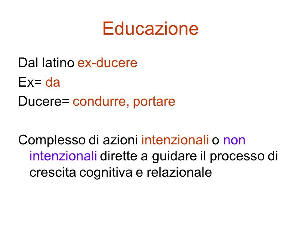 Educazione Dal latino ex-ducere Ex= da Ducere= condurre, portare