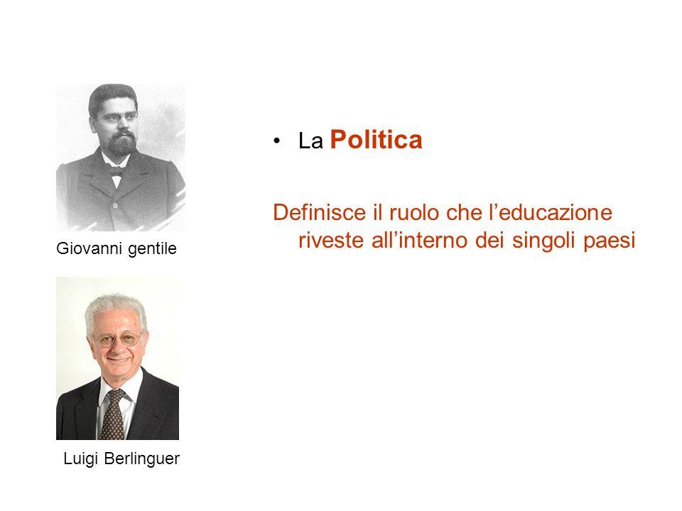 La Politica Definisce il ruolo che l'educazione riveste all'interno dei singoli paesi. Giovanni gentile.