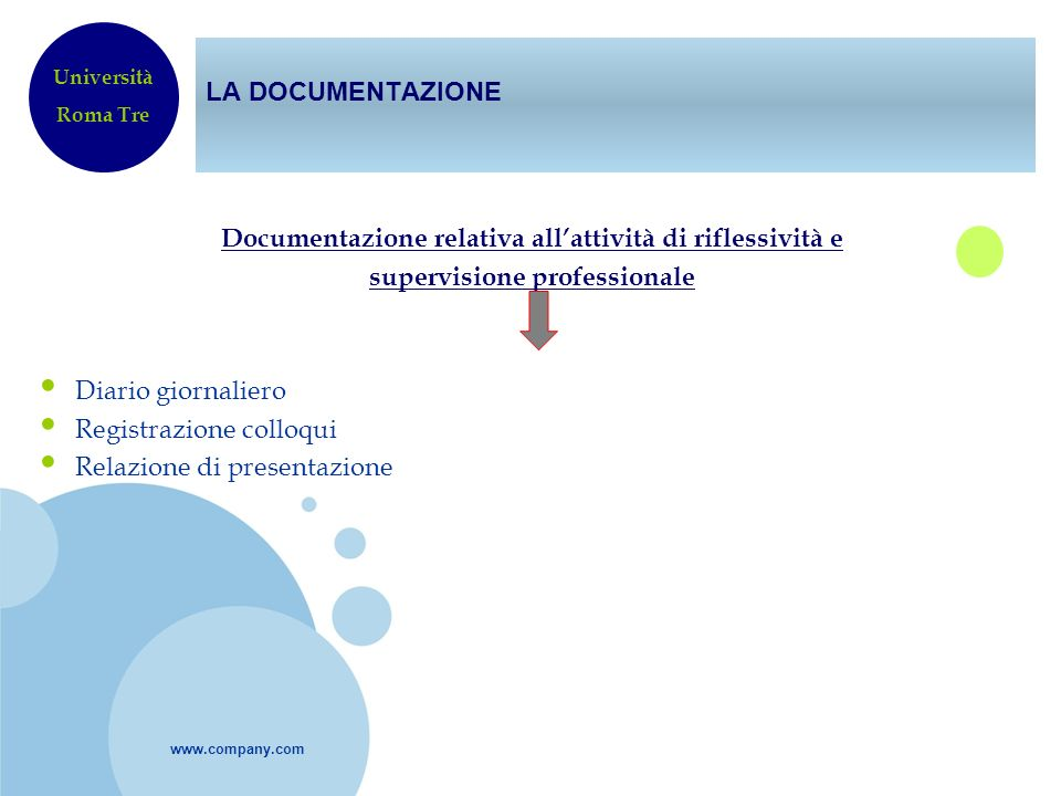 Documentazione relativa all'attività di riflessività e