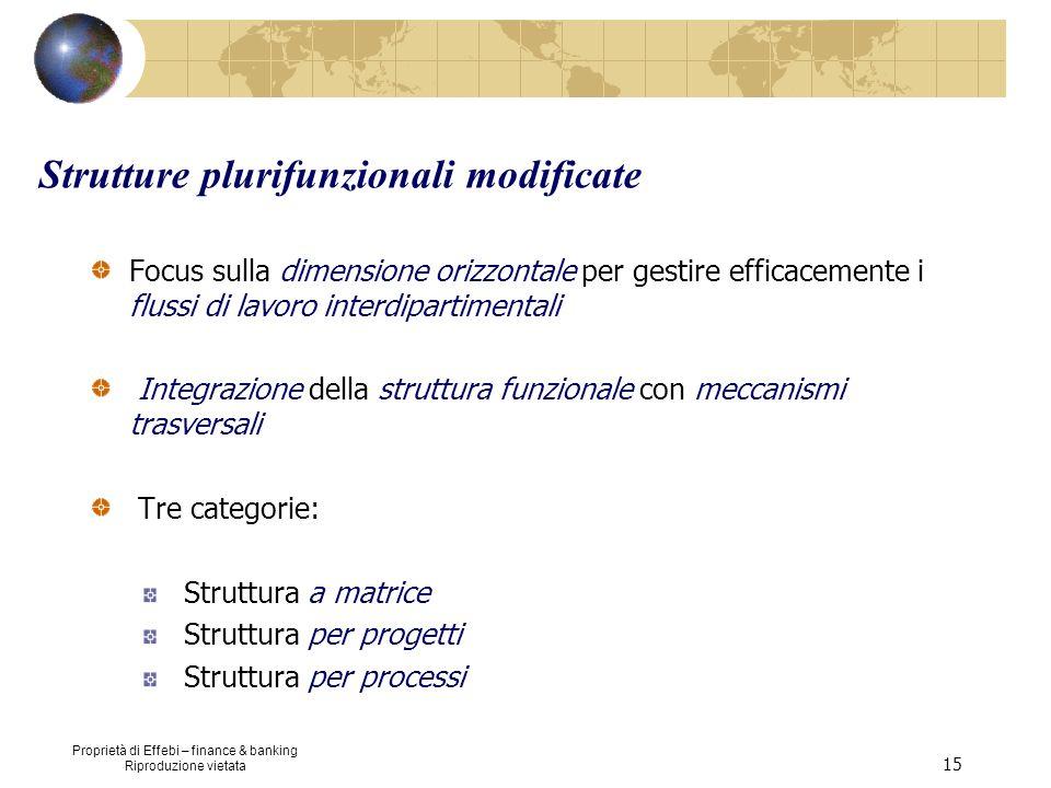 Strutture plurifunzionali modificate