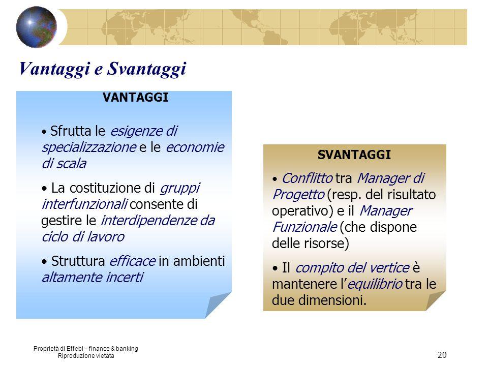 Vantaggi e Svantaggi VANTAGGI. Sfrutta le esigenze di specializzazione e le economie di scala.