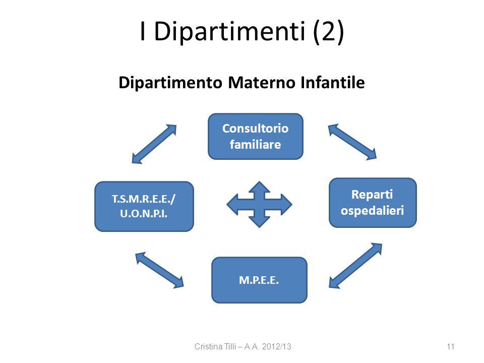 Dipartimento Materno Infantile Consultorio familiare