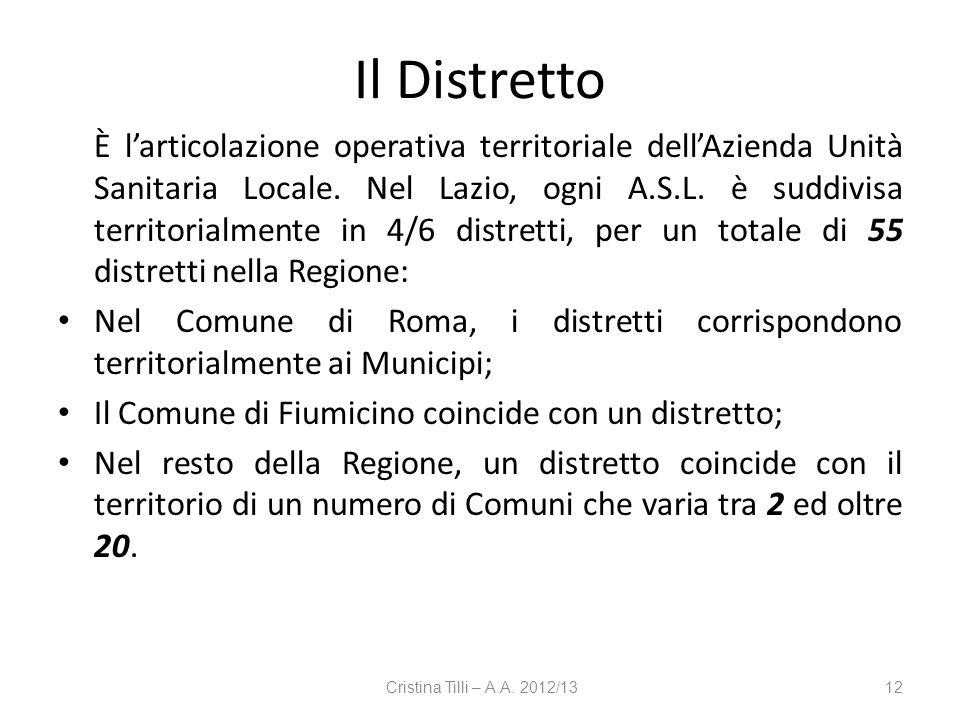 Il Distretto
