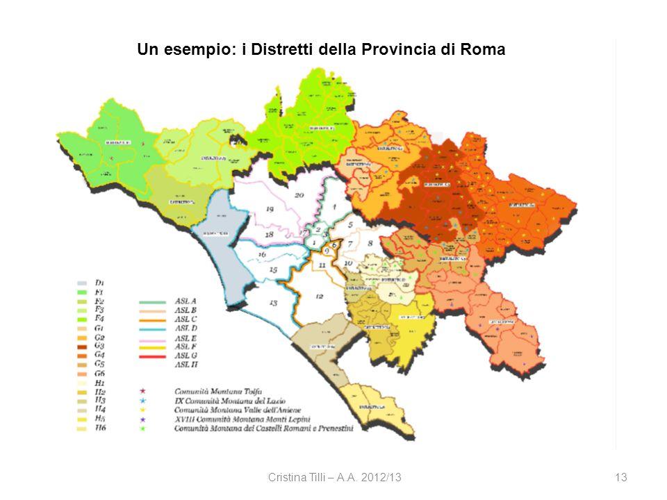 Un esempio: i Distretti della Provincia di Roma